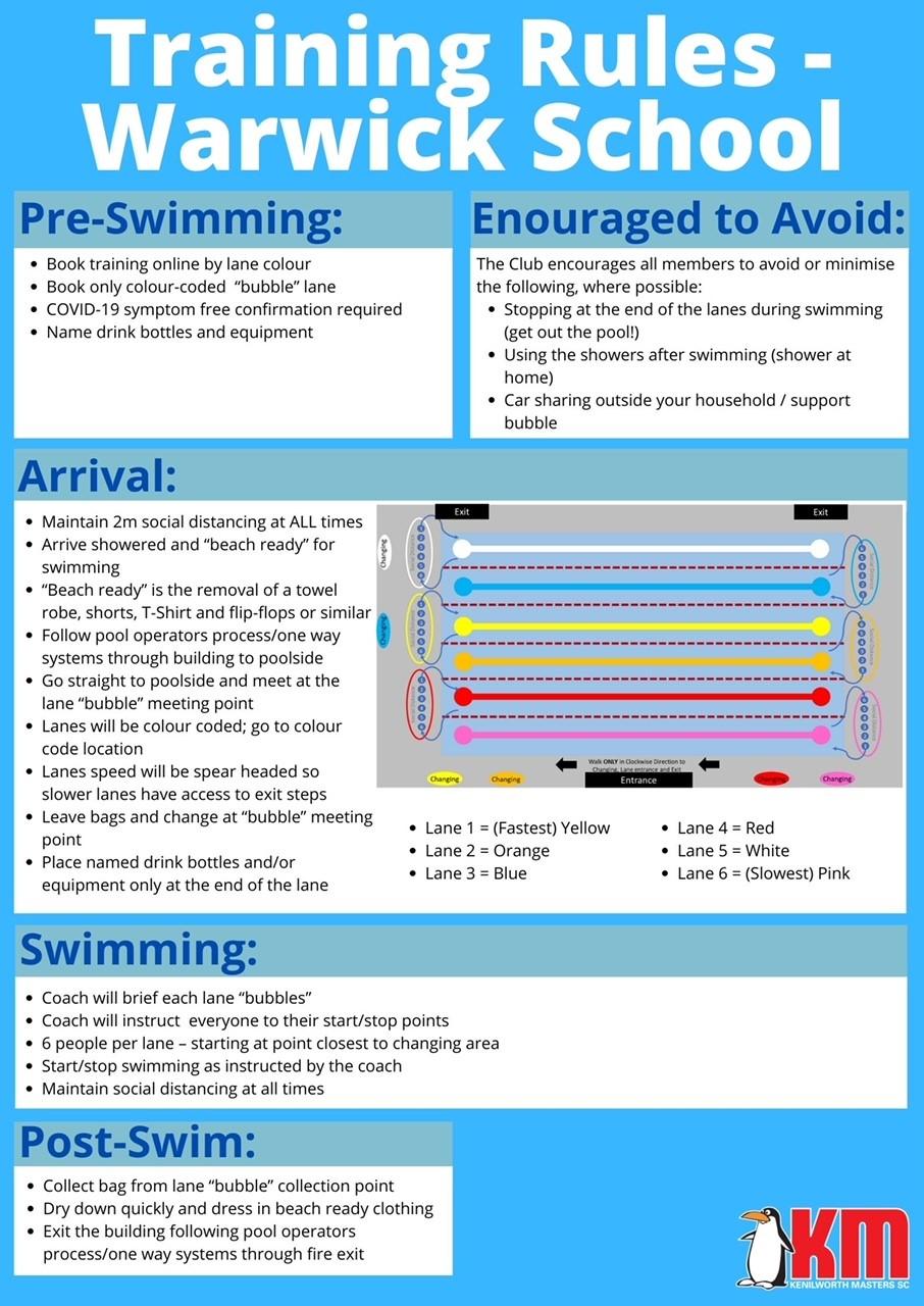 https://kenilworthmasters.co.uk/wp-content/uploads/2021/07/Guidance-for-Returning-to-Swim-WS.jpg